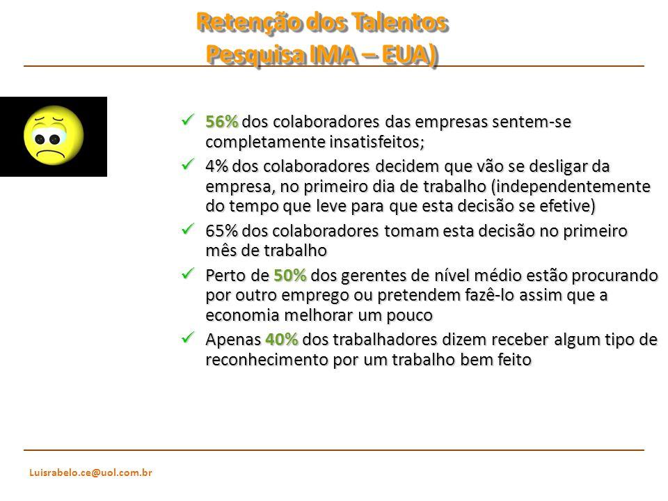 Luisrabelo.ce@uol.com.br Retenção dos Talentos Pesquisa IMA – EUA) 56% dos colaboradores das empresas sentem-se completamente insatisfeitos; 56% dos c