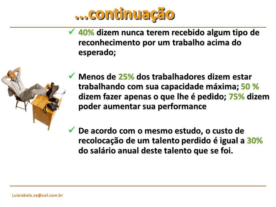 Luisrabelo.ce@uol.com.br...continuação...continuação 40% dizem nunca terem recebido algum tipo de reconhecimento por um trabalho acima do esperado; 40