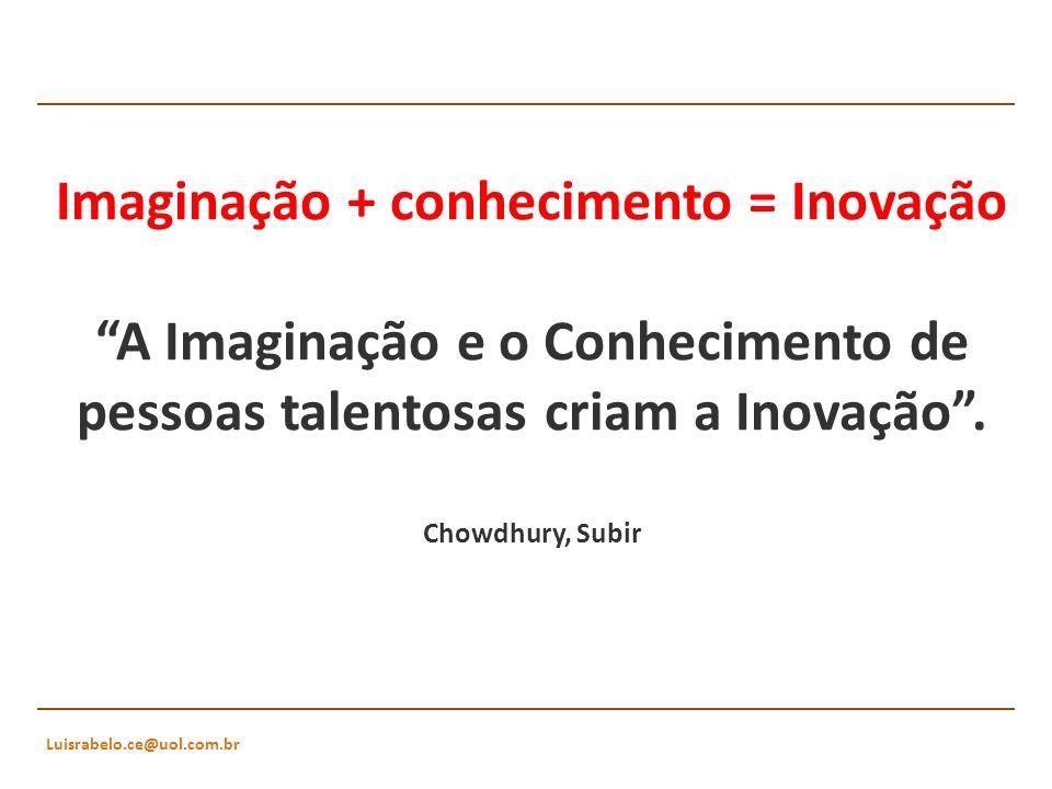 Imaginação + conhecimento = Inovação A Imaginação e o Conhecimento de pessoas talentosas criam a Inovação. Chowdhury, Subir