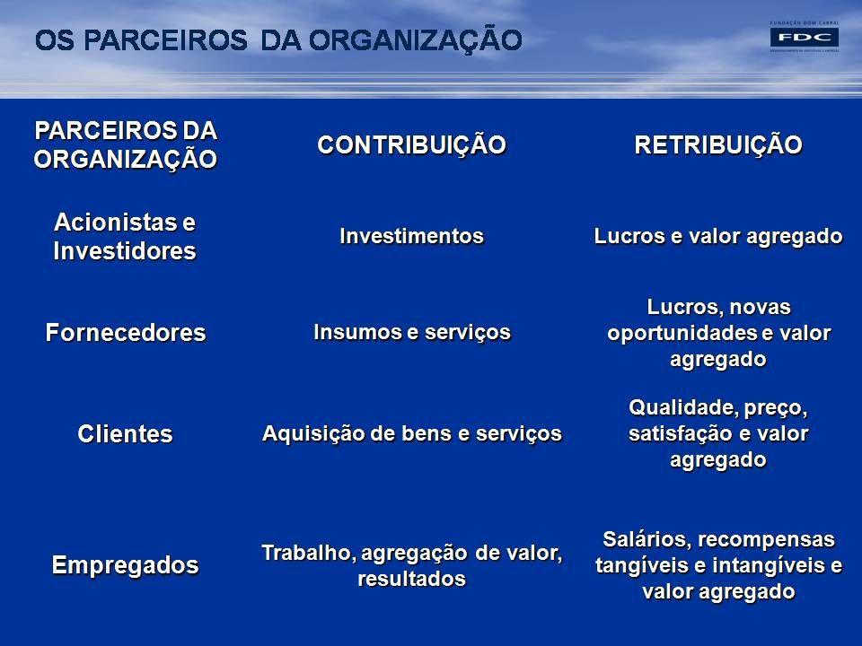 Luisrabelo.ce@uol.com.br Adm.Luis Antonio Rabelo Cunha, Ms.