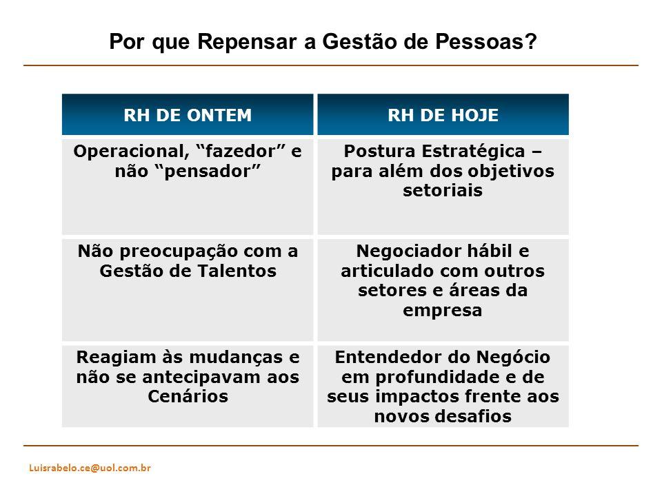 Luisrabelo.ce@uol.com.br RH DE ONTEMRH DE HOJE Operacional, fazedor e não pensador Postura Estratégica – para além dos objetivos setoriais Não preocup