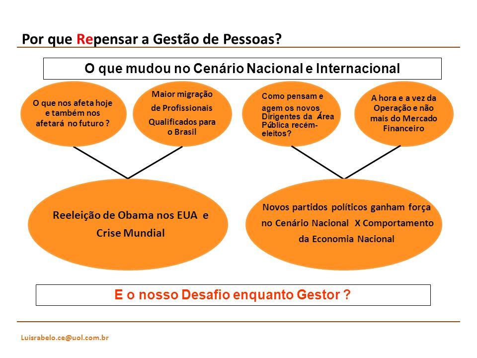 Luisrabelo.ce@uol.com.br Por que Repensar a Gestão de Pessoas? Reeleição de Obama nos EUA e Crise Mundial O que nos afeta hoje e também nos afetará no