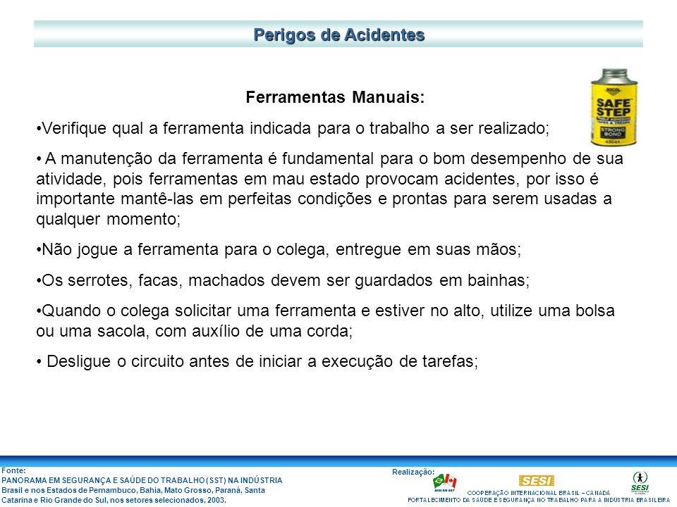Fonte: PANORAMA EM SEGURANÇA E SAÚDE DO TRABALHO (SST) NA INDÚSTRIA Brasil e nos Estados de Pernambuco, Bahia, Mato Grosso, Paraná, Santa Catarina e Rio Grande do Sul, nos setores selecionados, 2003.