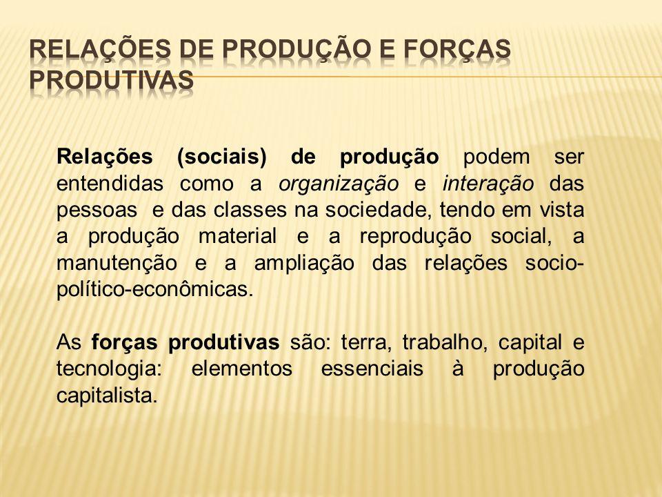 Relações (sociais) de produção podem ser entendidas como a organização e interação das pessoas e das classes na sociedade, tendo em vista a produção m