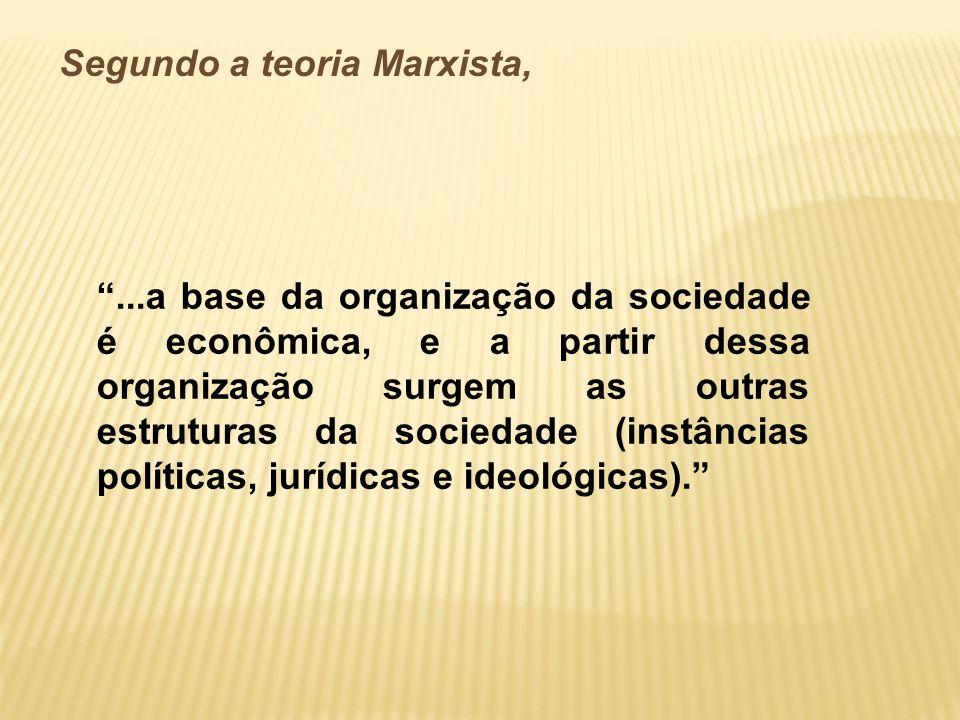 Segundo a teoria Marxista,...a base da organização da sociedade é econômica, e a partir dessa organização surgem as outras estruturas da sociedade (in