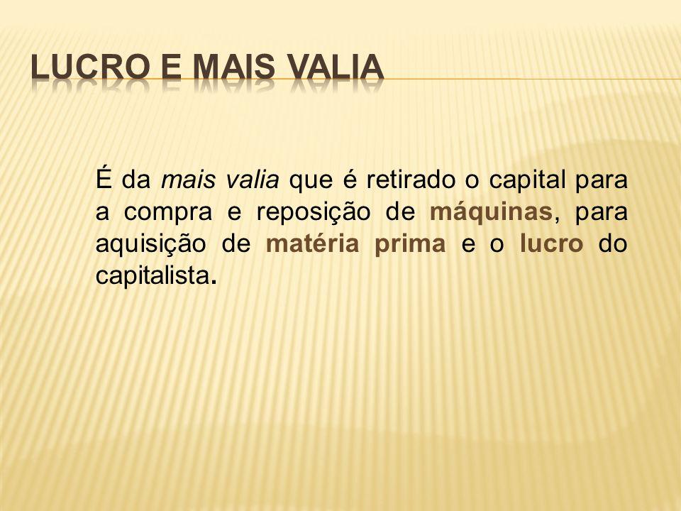 É da mais valia que é retirado o capital para a compra e reposição de máquinas, para aquisição de matéria prima e o lucro do capitalista.