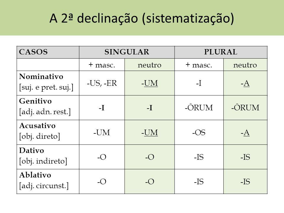 A 2ª declinação (sistematização) CASOSSINGULARPLURAL + masc.neutro+ masc.neutro Nominativo [suj. e pret. suj.] -US, -ER-UM-I-A-A Genitivo [adj. adn. r