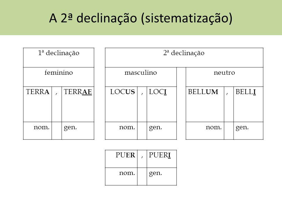 A 2ª declinação (sistematização) 1ª declinação2ª declinação femininomasculinoneutro TERR A,TERR AE LOC US,LOC I BELL UM,BELL I nom.gen.nom.gen.nom.gen