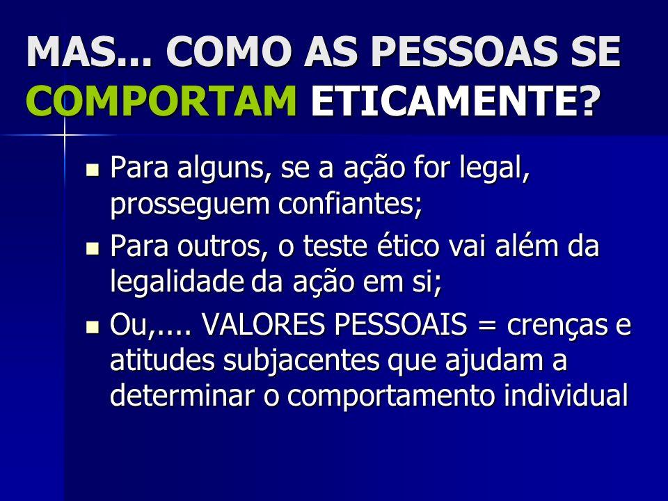 MAS... COMO AS PESSOAS SE COMPORTAM ETICAMENTE? Para alguns, se a ação for legal, prosseguem confiantes; Para alguns, se a ação for legal, prosseguem
