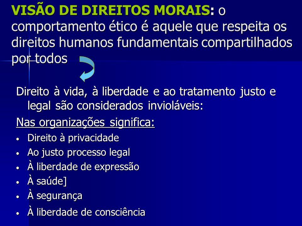 VISÃO DE DIREITOS MORAIS: o comportamento ético é aquele que respeita os direitos humanos fundamentais compartilhados por todos Direito à vida, à libe