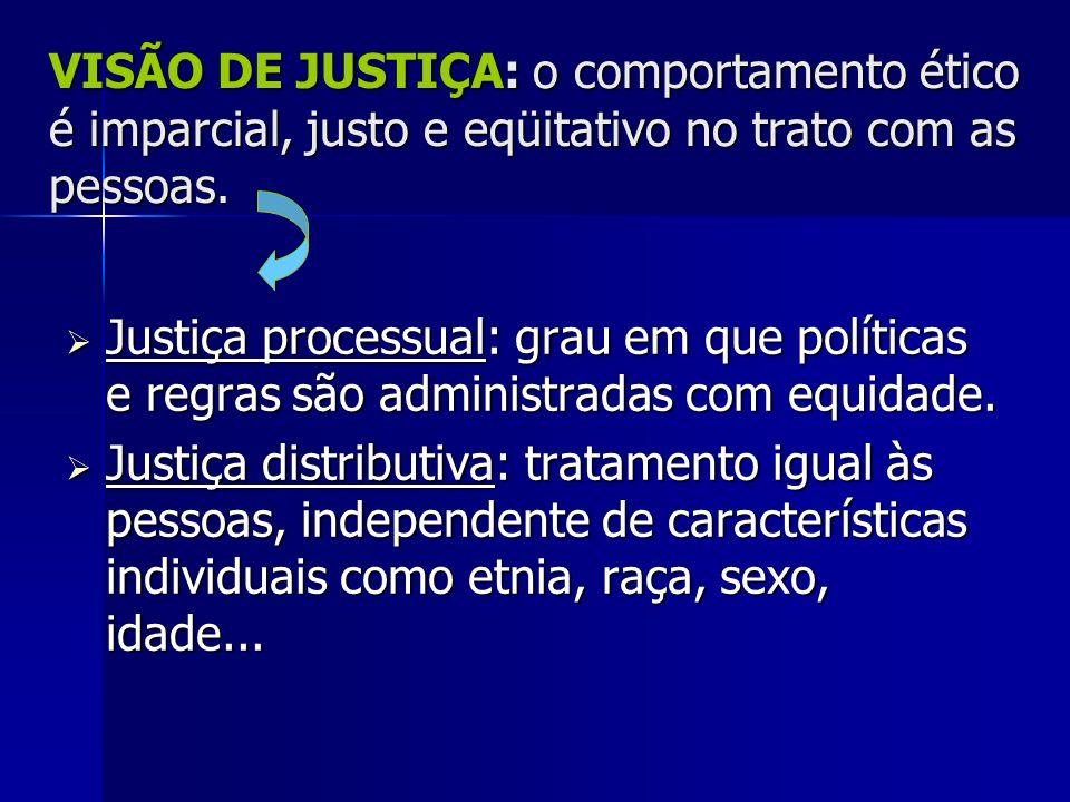VISÃO DE JUSTIÇA: o comportamento ético é imparcial, justo e eqüitativo no trato com as pessoas. Justiça processual: grau em que políticas e regras sã