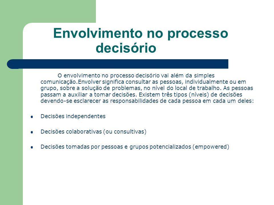 Envolvimento no processo decisório O envolvimento no processo decisório vai além da simples comunicação.Envolver significa consultar as pessoas, individualmente ou em grupo, sobre a solução de problemas, no nível do local de trabalho.