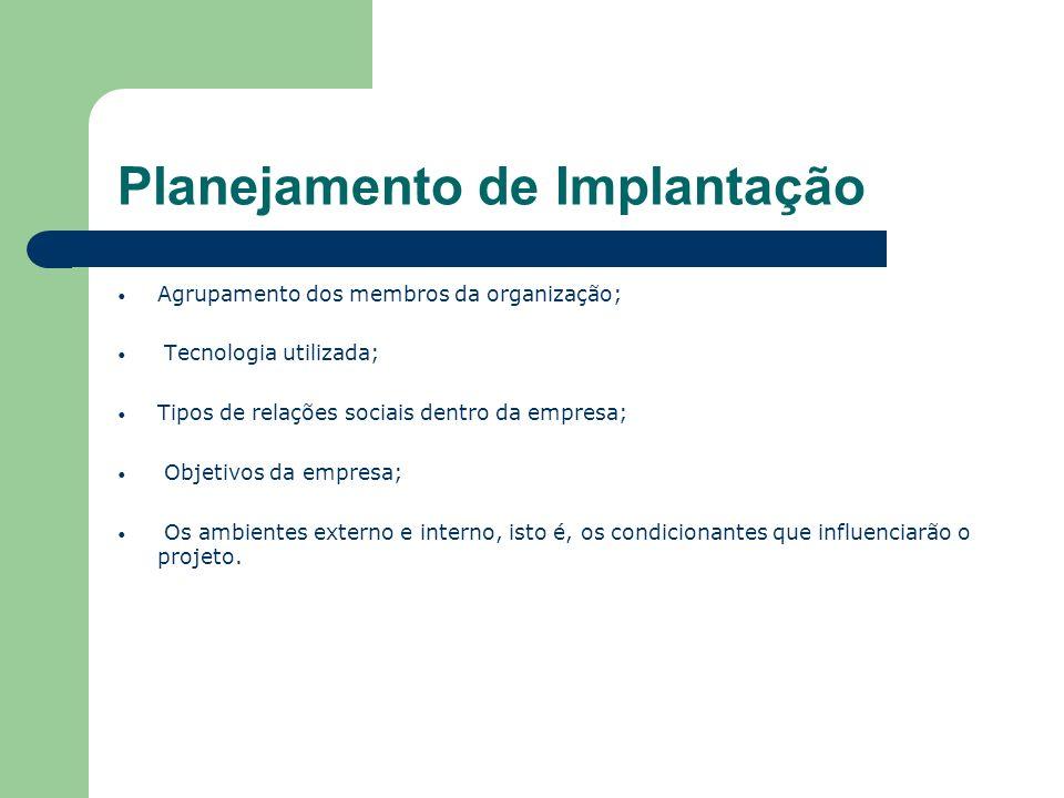 Planejamento de Implantação Agrupamento dos membros da organização; Tecnologia utilizada; Tipos de relações sociais dentro da empresa; Objetivos da empresa; Os ambientes externo e interno, isto é, os condicionantes que influenciarão o projeto.