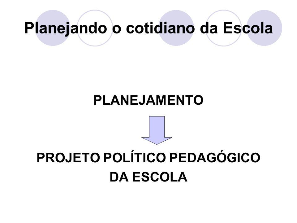 Planejando o cotidiano da Escola PLANEJAMENTO PROJETO POLÍTICO PEDAGÓGICO DA ESCOLA