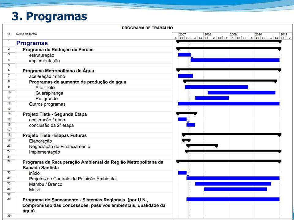 11 3. Programas