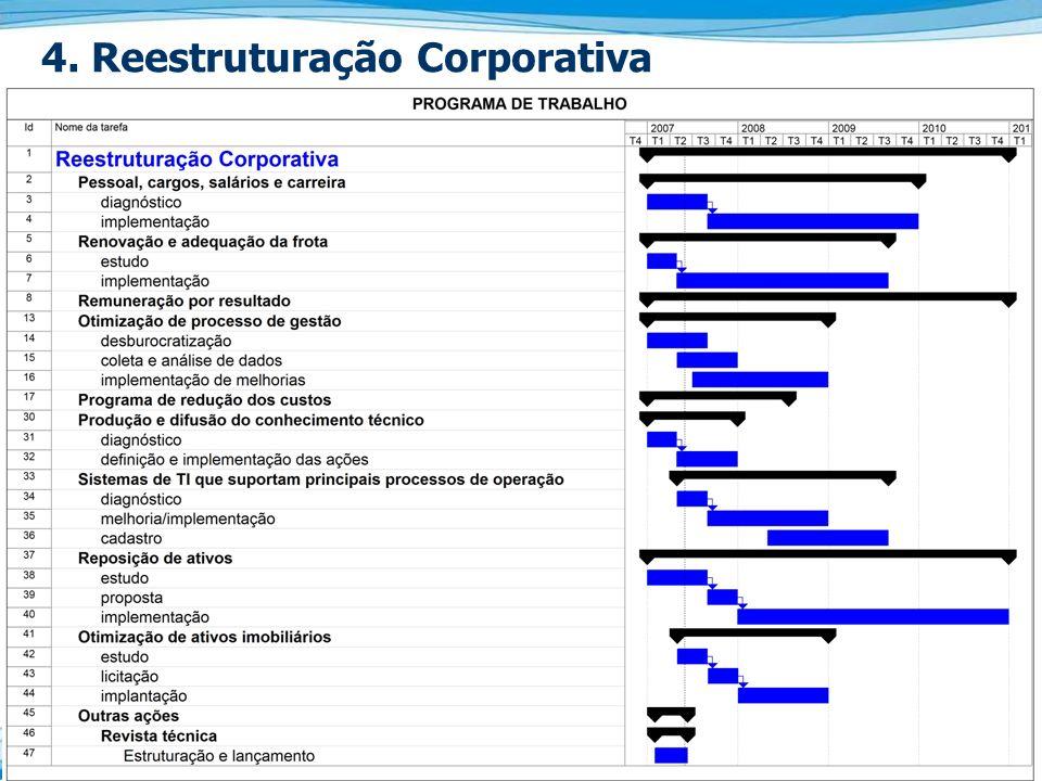 13 4. Reestruturação Corporativa