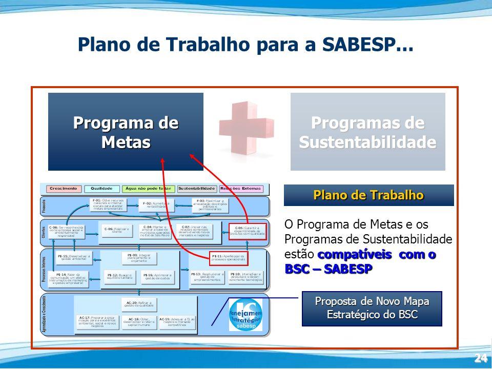 24 Programa de Metas Programa de Metas Programas de Sustentabilidade Programas de Sustentabilidade Plano de Trabalho para a SABESP...