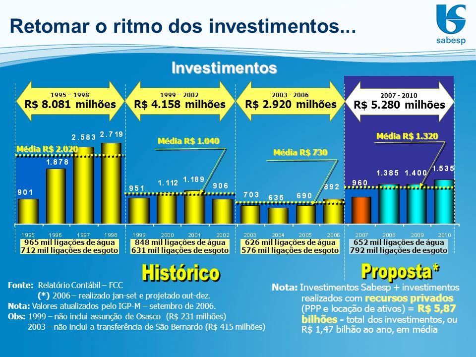 41 Retomar o ritmo dos investimentos...