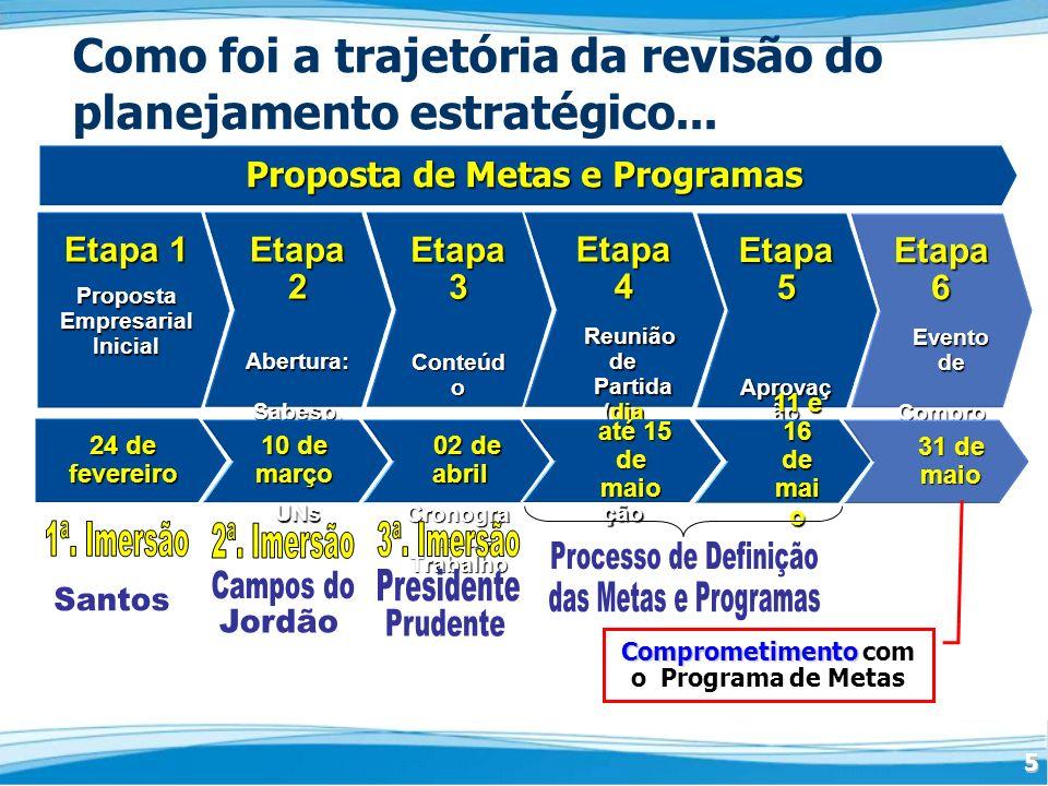 36 Metas de Qualidade dos Sistemas de Produção de Água Melhoria da Qualidade dos Sistemas de Produção de Água SABESP e Diretorias Cronograma Proposto:Sistemas Q (m³/s) 2007200820092010 Dir.