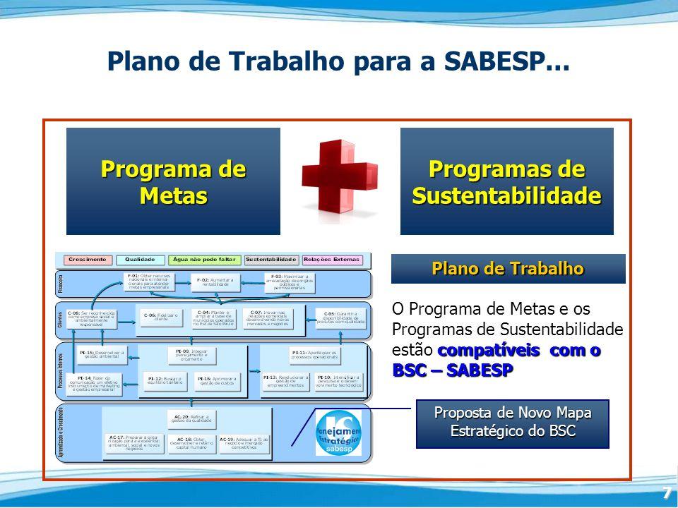 7 Programa de Metas Programa de Metas Programas de Sustentabilidade Programas de Sustentabilidade Plano de Trabalho para a SABESP...