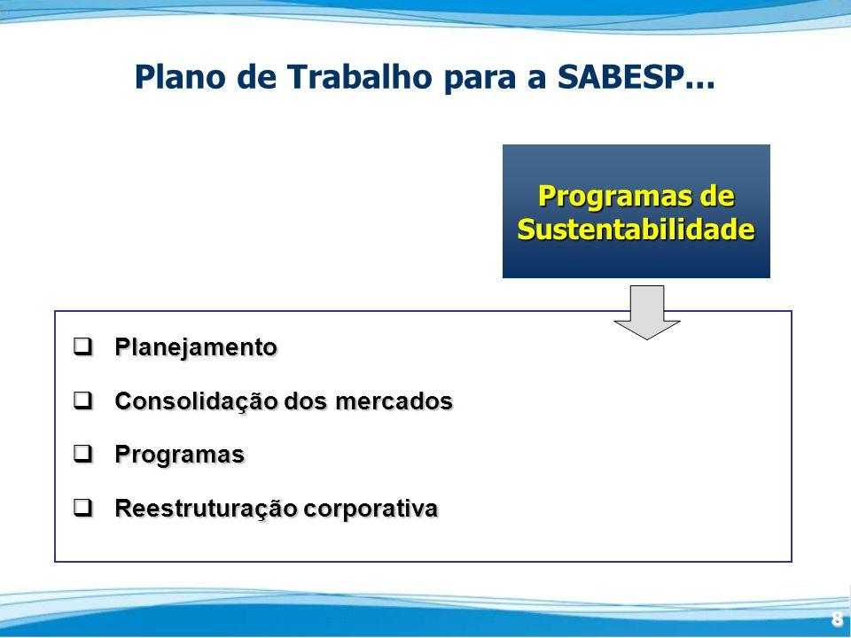 8 Planejamento Planejamento Consolidação dos mercados Consolidação dos mercados Programas Programas Reestruturação corporativa Reestruturação corporativa Programas de Sustentabilidade Programas de Sustentabilidade Plano de Trabalho para a SABESP...