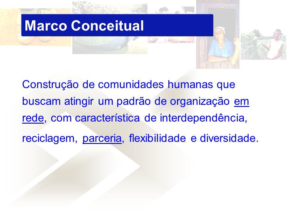 Construção de comunidades humanas que buscam atingir um padrão de organização em rede, com característica de interdependência, reciclagem, parceria, f