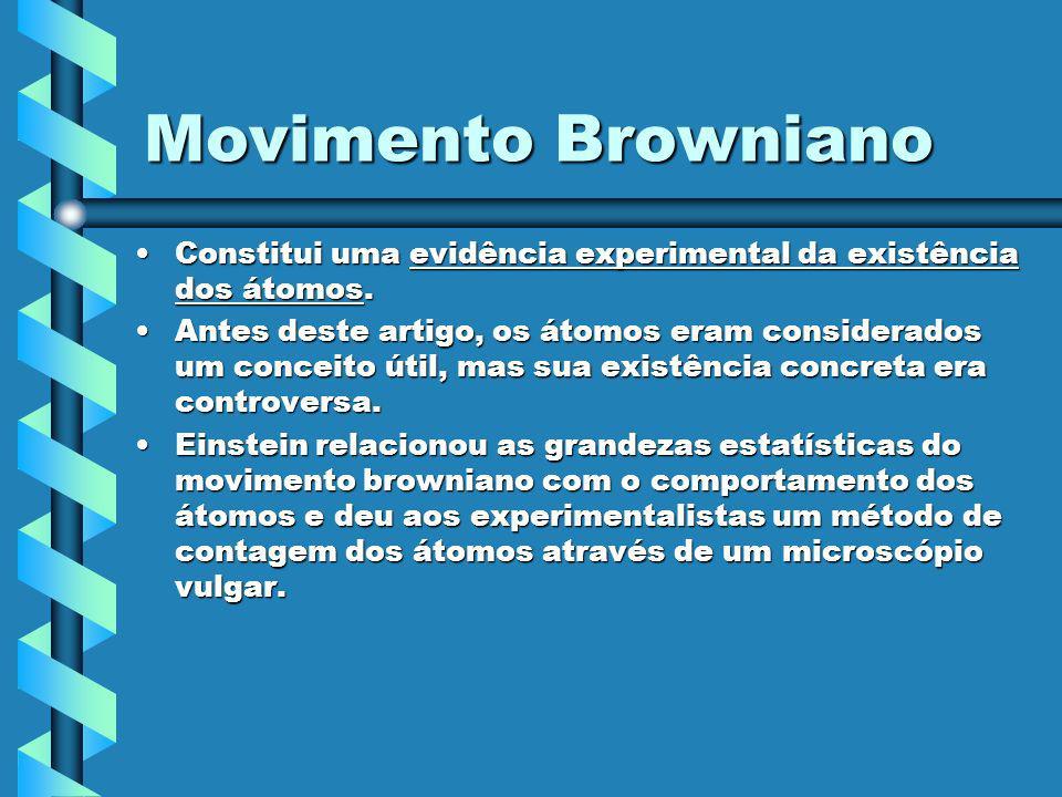 Movimento Browniano Constitui uma evidência experimental da existência dos átomos.Constitui uma evidência experimental da existência dos átomos. Antes