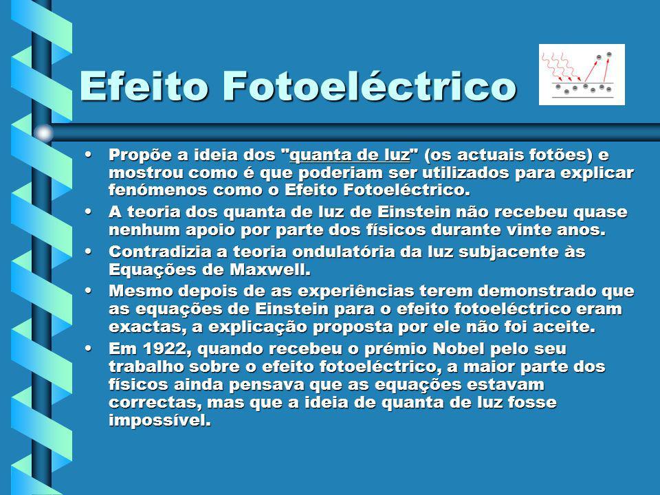 Efeito Fotoeléctrico Propõe a ideia dos