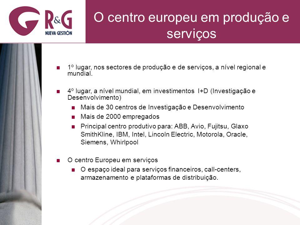 O centro europeu em produção e serviços 1º lugar, nos sectores de produção e de serviços, a nível regional e mundial.