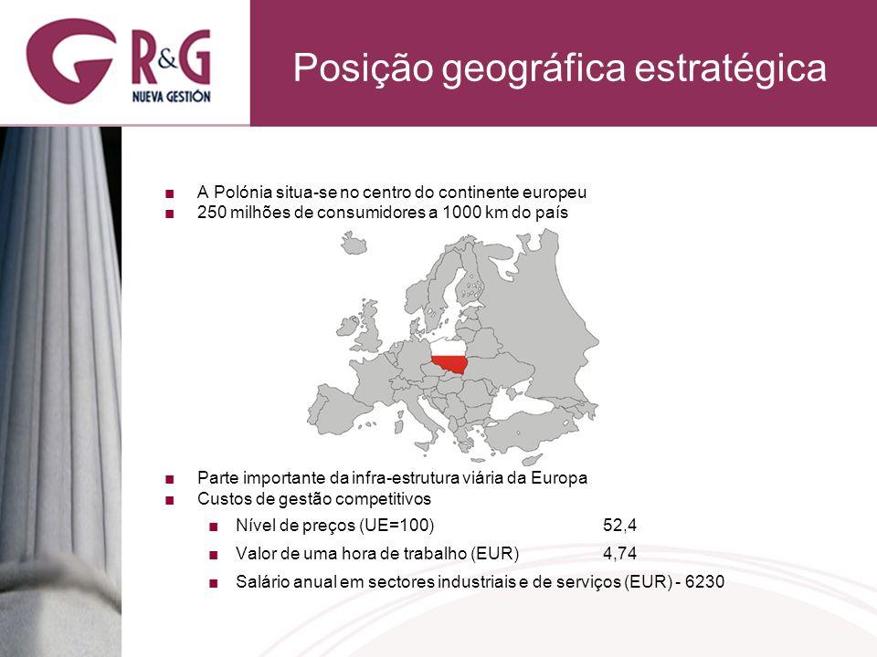 Posição geográfica estratégica A Polónia situa-se no centro do continente europeu 250 milhões de consumidores a 1000 km do país Parte importante da infra-estrutura viária da Europa Custos de gestão competitivos Nível de preços (UE=100)52,4 Valor de uma hora de trabalho (EUR)4,74 Salário anual em sectores industriais e de serviços (EUR) - 6230
