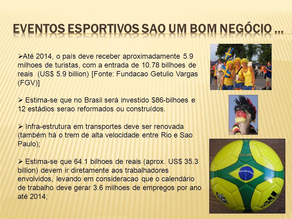 Até 2014, o país deve receber aproximadamente 5.9 milhoes de turistas, com a entrada de 10.78 billhoes de reais (US$ 5.9 billion) [Fonte: Fundacao Getulio Vargas (FGV)] Estima-se que no Brasil será investido $86-bilhoes e 12 estádios serao reformados ou construídos.