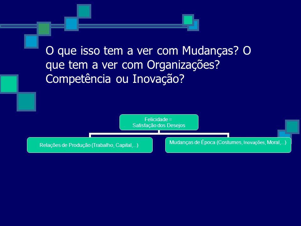 Formação, Avaliação e Premiação de Competências: O 1º.