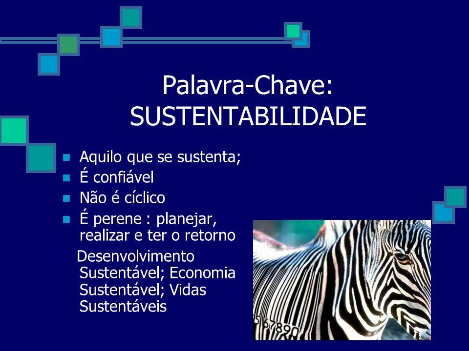 Palavra-Chave: SUSTENTABILIDADE Aquilo que se sustenta; É confiável Não é cíclico É perene : planejar, realizar e ter o retorno Desenvolvimento Sustentável; Economia Sustentável; Vidas Sustentáveis