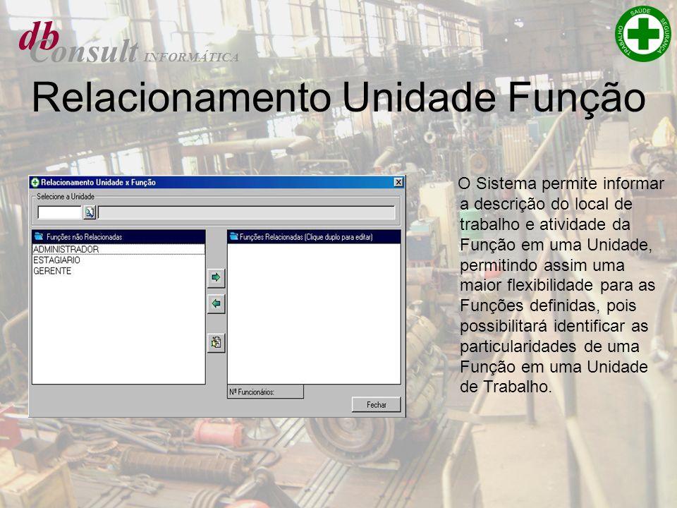 db Consult INFORMÁTICA Relacionamento Unidade Função O Sistema permite informar a descrição do local de trabalho e atividade da Função em uma Unidade,
