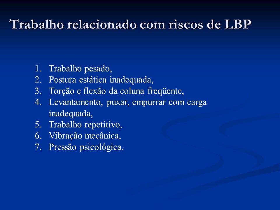 Incidência de LBP com cargas em L5/S1 85-95% de hérnia de discos em L4/L5 e L5/S1