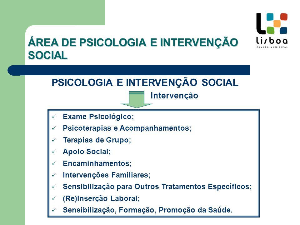 ÁREA DE PSICOLOGIA E INTERVENÇÃO SOCIAL Projecto de Prevenção das Dependências em Meio Laboral; Projecto no âmbito da Terapia Ocupacional; Projecto de Preparação para a Intervenção em Crise e Stress Traumático PSICOLOGIA E INTERVENÇÃO SOCIAL Prevenção