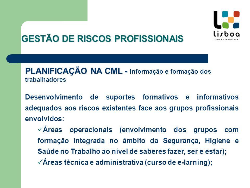 Programas de formação de SHST para: administração, dirigentes e representantes dos trabalhadores.