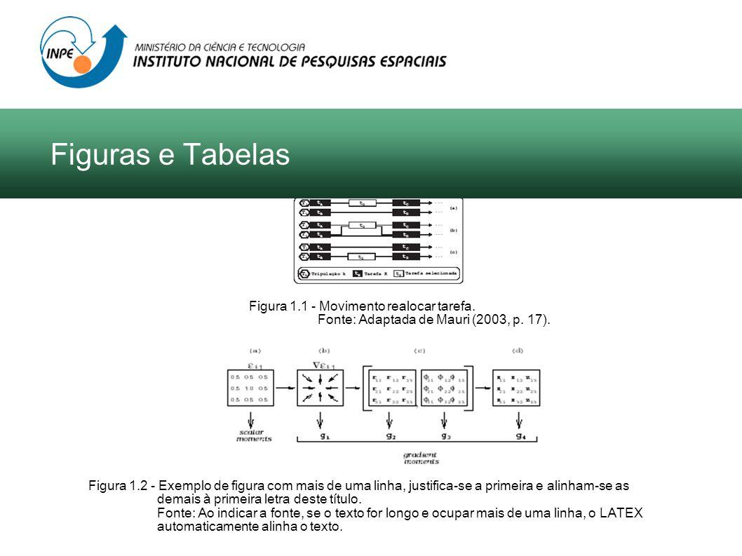 Figura 1.1 - Movimento realocar tarefa. Fonte: Adaptada de Mauri (2003, p. 17). Figura 1.2 - Exemplo de figura com mais de uma linha, justifica-se a p