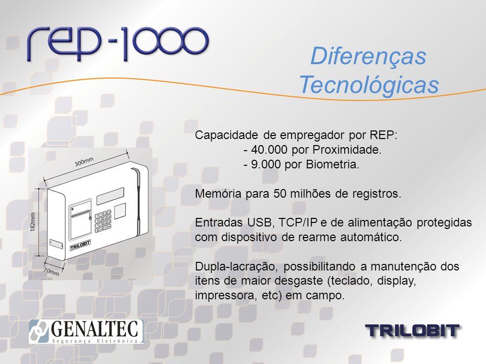 Diferenças Tecnológicas Capacidade de empregador por REP: - 40.000 por Proximidade. - 9.000 por Biometria. Memória para 50 milhões de registros. Entra
