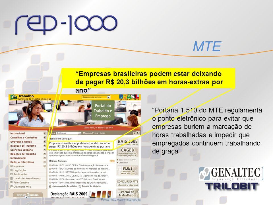 Empresas brasileiras podem estar deixando de pagar R$ 20,3 bilhões em horas-extras por ano Fonte: http://www.mte.gov.br Portaria 1.510 do MTE regulame