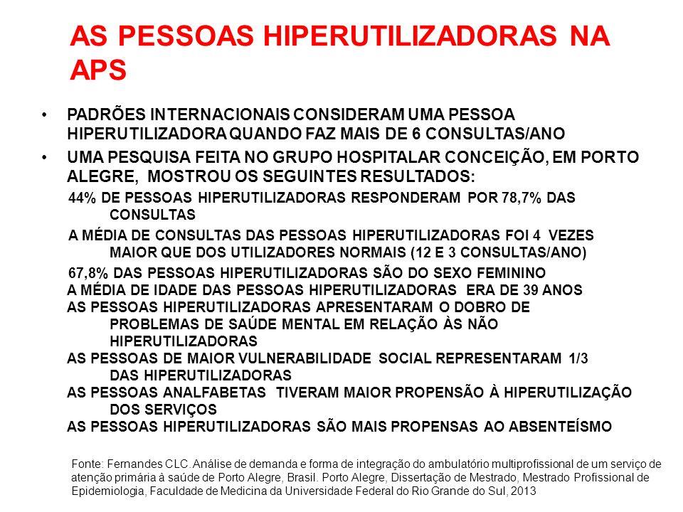 AS PESSOAS HIPERUTILIZADORAS NA APS PADRÕES INTERNACIONAIS CONSIDERAM UMA PESSOA HIPERUTILIZADORA QUANDO FAZ MAIS DE 6 CONSULTAS/ANO UMA PESQUISA FEITA NO GRUPO HOSPITALAR CONCEIÇÃO, EM PORTO ALEGRE, MOSTROU OS SEGUINTES RESULTADOS: 44% DE PESSOAS HIPERUTILIZADORAS RESPONDERAM POR 78,7% DAS CONSULTAS A MÉDIA DE CONSULTAS DAS PESSOAS HIPERUTILIZADORAS FOI 4 VEZES MAIOR QUE DOS UTILIZADORES NORMAIS (12 E 3 CONSULTAS/ANO) 67,8% DAS PESSOAS HIPERUTILIZADORAS SÃO DO SEXO FEMININO A MÉDIA DE IDADE DAS PESSOAS HIPERUTILIZADORAS ERA DE 39 ANOS AS PESSOAS HIPERUTILIZADORAS APRESENTARAM O DOBRO DE PROBLEMAS DE SAÚDE MENTAL EM RELAÇÃO ÀS NÃO HIPERUTILIZADORAS AS PESSOAS DE MAIOR VULNERABILIDADE SOCIAL REPRESENTARAM 1/3 DAS HIPERUTILIZADORAS AS PESSOAS ANALFABETAS TIVERAM MAIOR PROPENSÃO À HIPERUTILIZAÇÃO DOS SERVIÇOS AS PESSOAS HIPERUTILIZADORAS SÃO MAIS PROPENSAS AO ABSENTEÍSMO Fonte: Fernandes CLC.