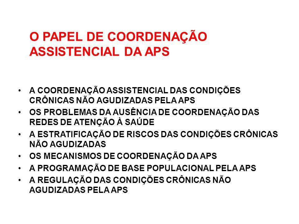 O PAPEL DE COORDENAÇÃO ASSISTENCIAL DA APS A COORDENAÇÃO ASSISTENCIAL DAS CONDIÇÕES CRÔNICAS NÃO AGUDIZADAS PELA APS OS PROBLEMAS DA AUSÊNCIA DE COORDENAÇÃO DAS REDES DE ATENÇÃO À SAÚDE A ESTRATIFICAÇÃO DE RISCOS DAS CONDIÇÕES CRÔNICAS NÃO AGUDIZADAS OS MECANISMOS DE COORDENAÇÃO DA APS A PROGRAMAÇÃO DE BASE POPULACIONAL PELA APS A REGULAÇÃO DAS CONDIÇÕES CRÔNICAS NÃO AGUDIZADAS PELA APS