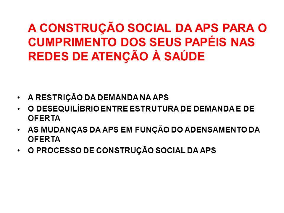 A CONSTRUÇÃO SOCIAL DA APS PARA O CUMPRIMENTO DOS SEUS PAPÉIS NAS REDES DE ATENÇÃO À SAÚDE A RESTRIÇÃO DA DEMANDA NA APS O DESEQUILÍBRIO ENTRE ESTRUTURA DE DEMANDA E DE OFERTA AS MUDANÇAS DA APS EM FUNÇÃO DO ADENSAMENTO DA OFERTA O PROCESSO DE CONSTRUÇÃO SOCIAL DA APS