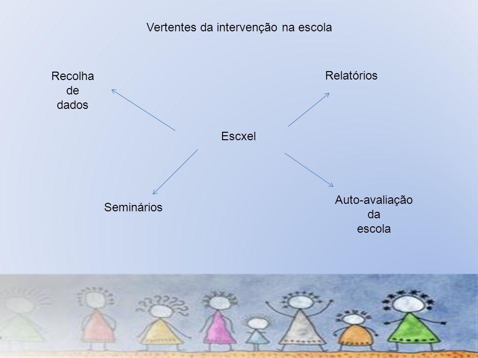 Facilitar e promover o envolvimento /comunicação com MunicípioCESNOVA através da coordenadora concelhia