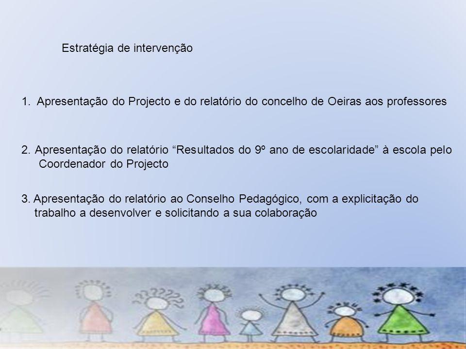 Vertentes da intervenção na escola Escxel Recolha de dados Relatórios Auto-avaliação da escola Seminários