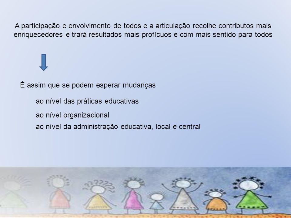 Princípios orientadores O Projecto Escxel transporta oportunidades de reflexão, de aprendizagem e de trabalho colaborativo em diversas valências.