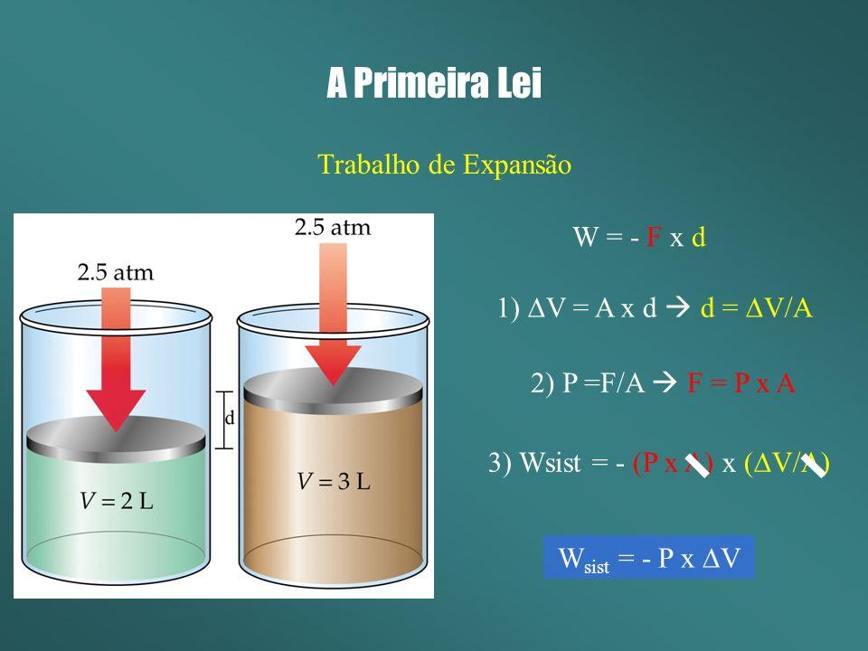 W sist = - P x V A Primeira Lei Trabalho de Expansão W = - F x d 2) P =F/A F = P x A V = A x d d = V/A 3) Wsist = - (P x A) x ( V/A)