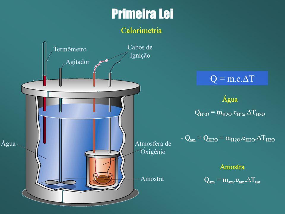 Primeira Lei Calorimetria Q = m.c.T Água Q H2O = m H2O.c H2o.