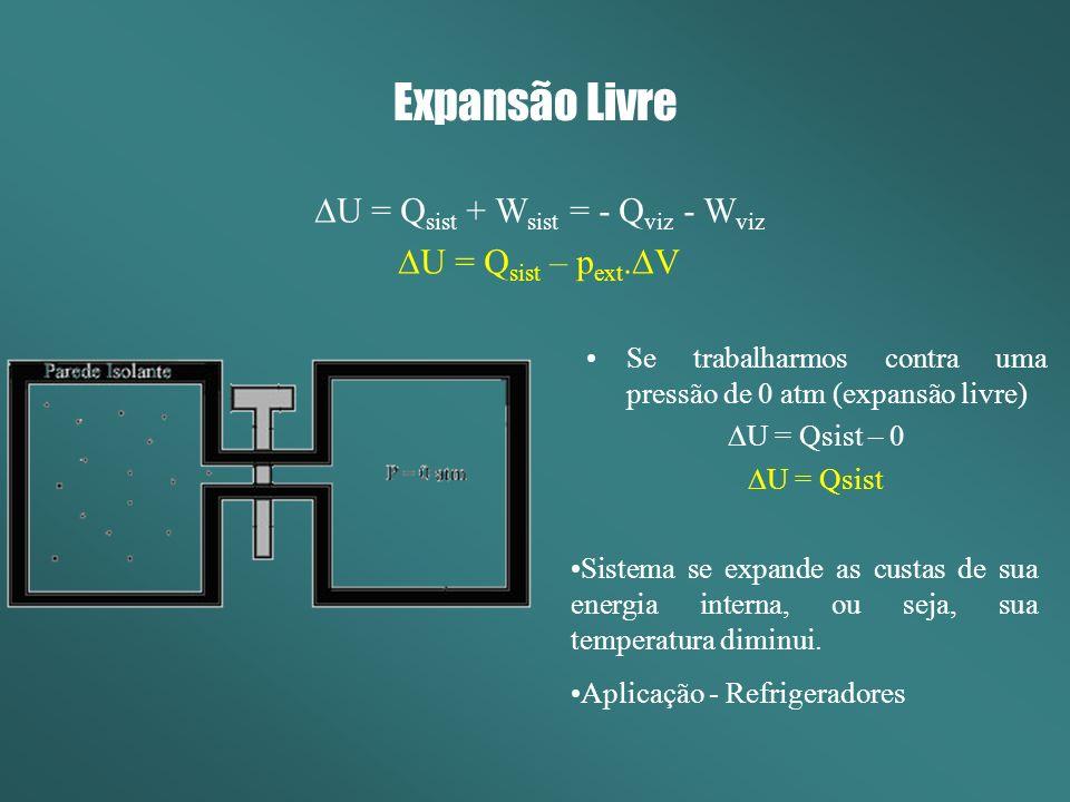 U = Q sist + W sist = - Q viz - W viz U = Q sist – p ext.