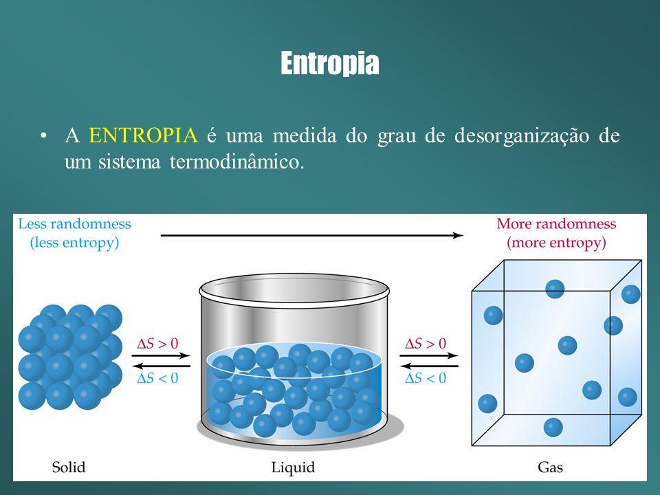 Entropia A ENTROPIA é uma medida do grau de desorganização de um sistema termodinâmico.